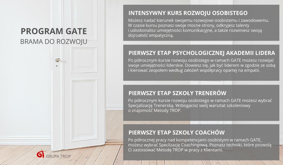Otwieramy nową edycję GATE – pierwszy warsztat 12.12.2020r.